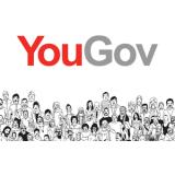 YouGov (UK) (Targeted)